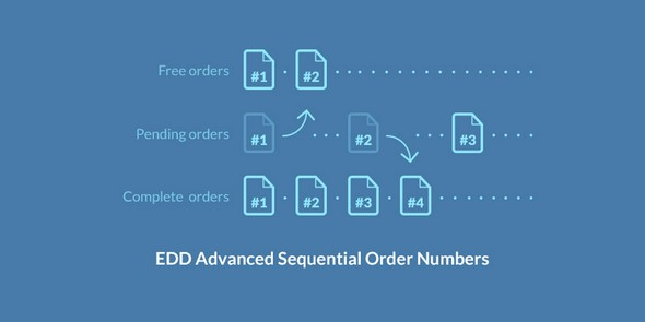 Easy Digital Downloads - Advanced Sequential Order Numbers
